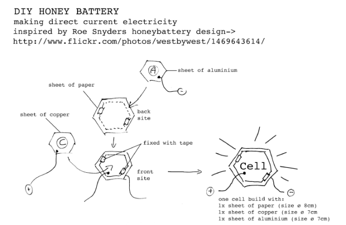 DIY Honey Battery 2